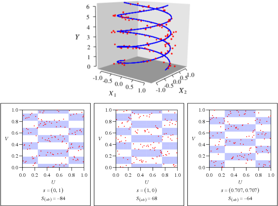 Figure 1 for Testing Independence with the Binary Expansion Randomized Ensemble Test