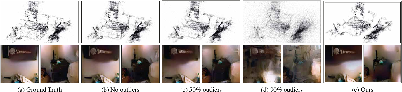 Figure 4 for How Privacy-Preserving are Line Clouds? Recovering Scene Details from 3D Lines