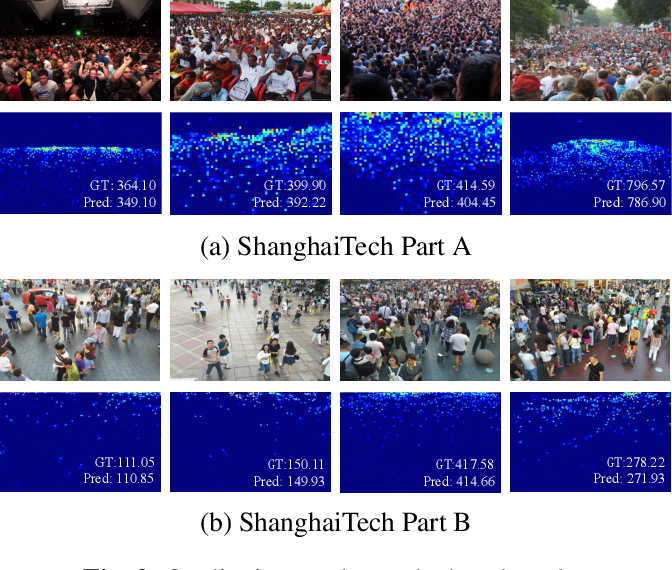 Figure 4 for A Real-Time Deep Network for Crowd Counting