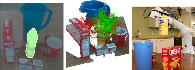 Figure 1 for 6-DOF Grasping for Target-driven Object Manipulation in Clutter