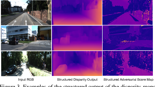 Figure 4 for Structured Coupled Generative Adversarial Networks for Unsupervised Monocular Depth Estimation