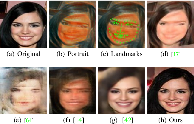 Figure 1 for Identity-preserving Face Recovery from Stylized Portraits