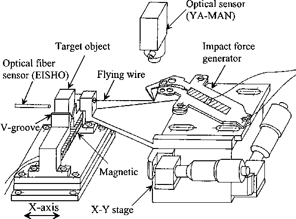 Micropositioning Device Using Impact Force Of Piezoelectric Flying