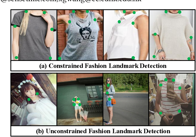 Figure 1 for Unconstrained Fashion Landmark Detection via Hierarchical Recurrent Transformer Networks