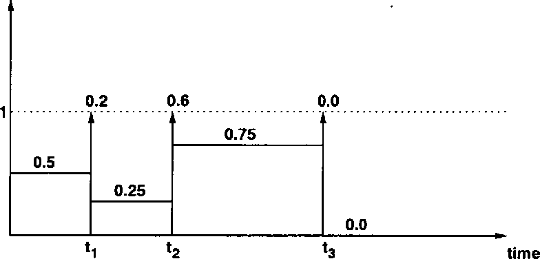 PDF] Low power VLSI implementation schemes for DCT-based