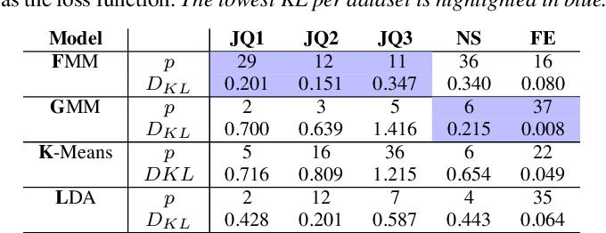 Figure 2 for Neighborhood-based Pooling for Population-level Label Distribution Learning