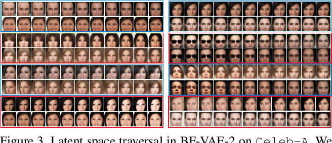 Figure 4 for Bayes-Factor-VAE: Hierarchical Bayesian Deep Auto-Encoder Models for Factor Disentanglement
