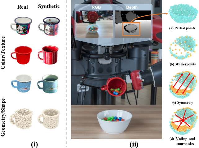 Figure 1 for DONet: Learning Category-Level 6D Object Pose and Size Estimation from Depth Observation