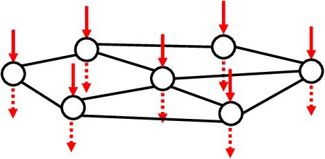 Figure 2 for Spike-based primitives for graph algorithms