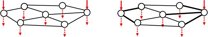Figure 4 for Spike-based primitives for graph algorithms