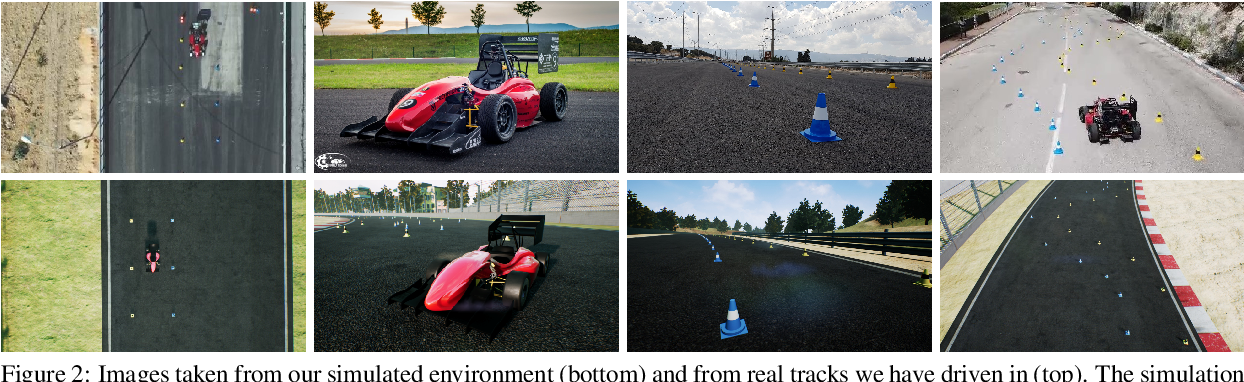 Figure 3 for Explorations and Lessons Learned in Building an Autonomous Formula SAE Car from Simulations