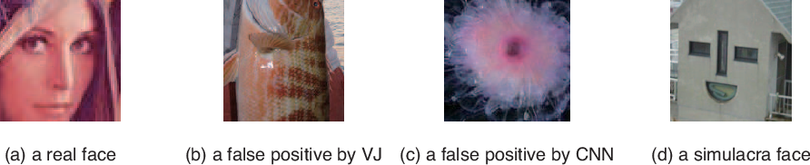 Figure 3 for Understanding Fake Faces