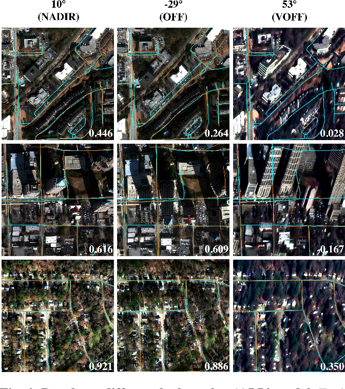Figure 4 for Road Network and Travel Time Extraction from Multiple Look Angles with SpaceNet Data