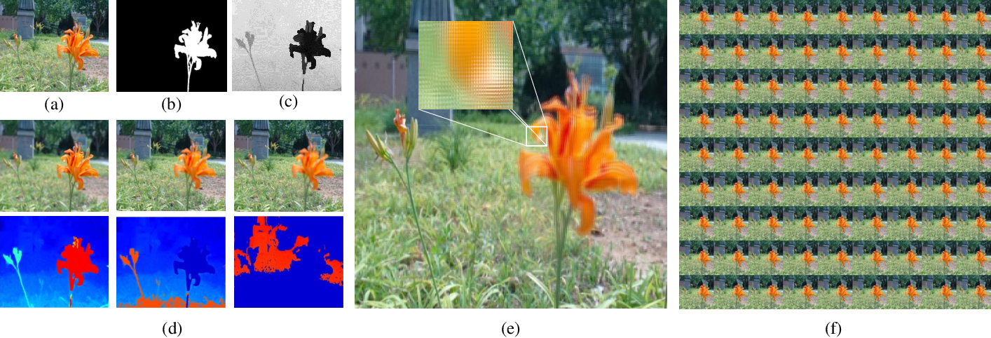 Figure 2 for DUT-LFSaliency: Versatile Dataset and Light Field-to-RGB Saliency Detection