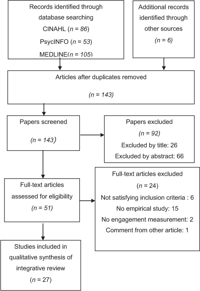 literature based dissertation methodology and methods