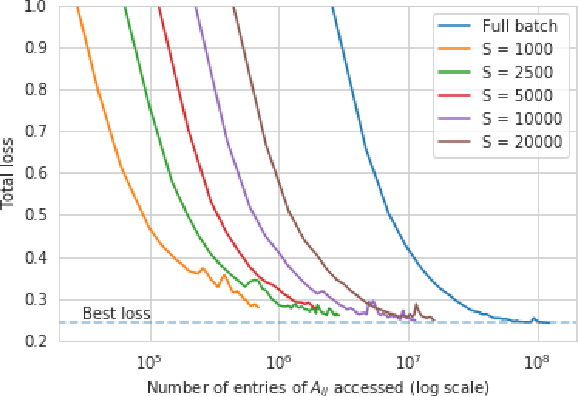 Figure 2 for Overlapping Community Detection with Graph Neural Networks