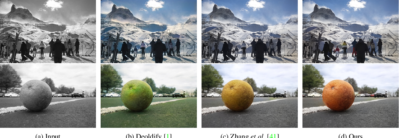 Figure 2 for Instance-aware Image Colorization