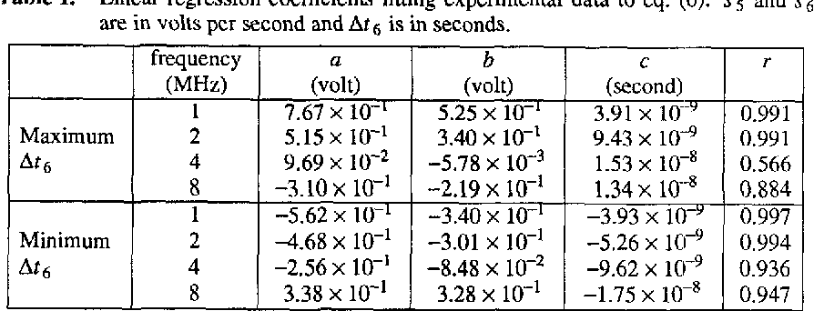 Table 1. Linear regression coefficients fitting exDerimenta1 data to ea. (6). S T and sg