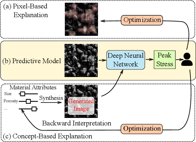 Figure 1 for Actionable Attribution Maps for Scientific Machine Learning