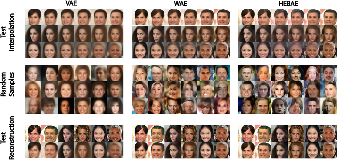 Figure 3 for Generalizing Variational Autoencoders with Hierarchical Empirical Bayes