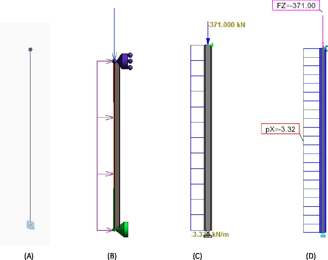 Figure 3 4 from Civil and Architectural Engineering