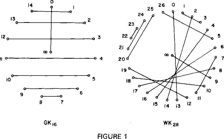 One factorizations of the complete graph a survey semantic scholar 2 figures tables ccuart Images