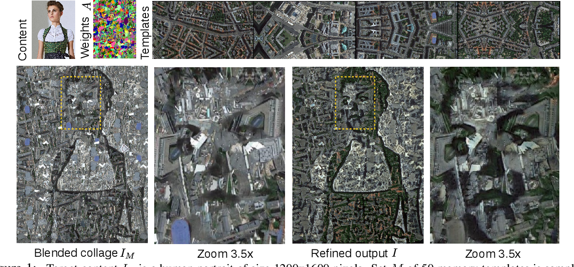 Figure 1 for Transform the Set: Memory Attentive Generation of Guided and Unguided Image Collages
