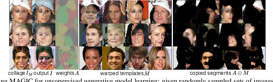 Figure 2 for Transform the Set: Memory Attentive Generation of Guided and Unguided Image Collages
