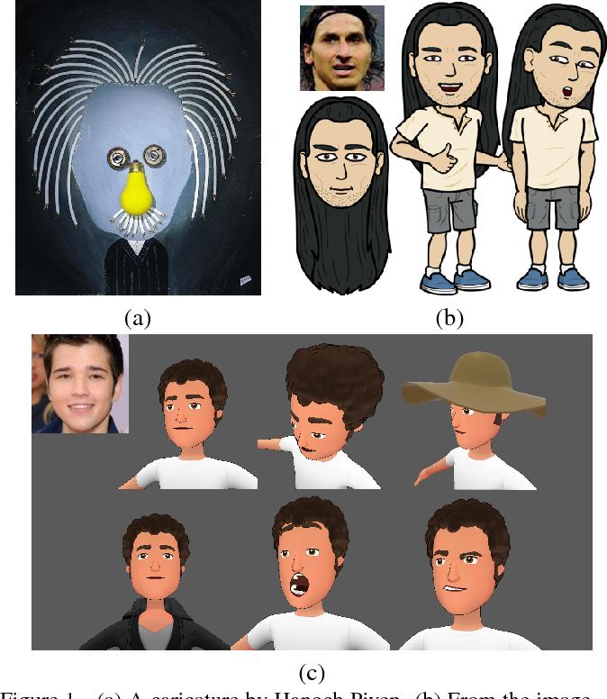 Figure 1 for Unsupervised Creation of Parameterized Avatars