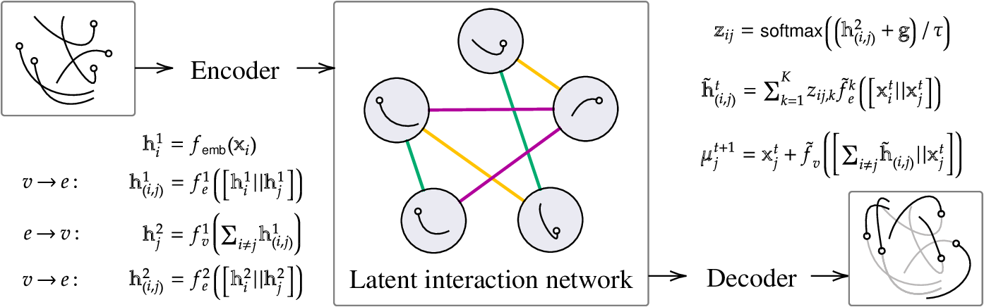 Figure 1 for The Role of Isomorphism Classes in Multi-Relational Datasets