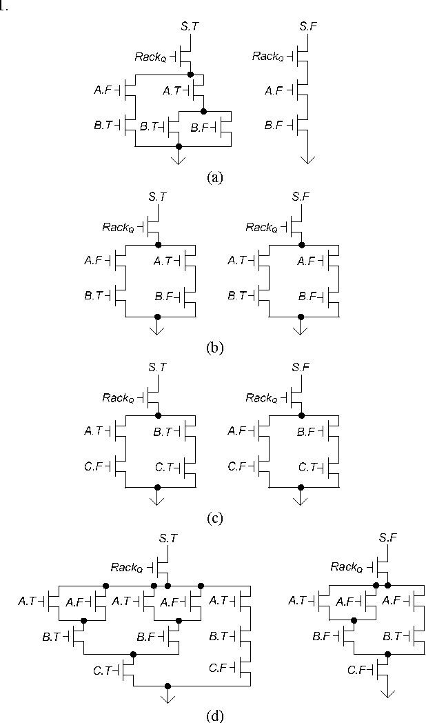 Figure 4 From Low Power Sub Threshold Asynchronous Qdi Static Logic