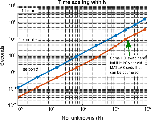 Figure 1 from Frequency extrapolation of IE-MEI linear
