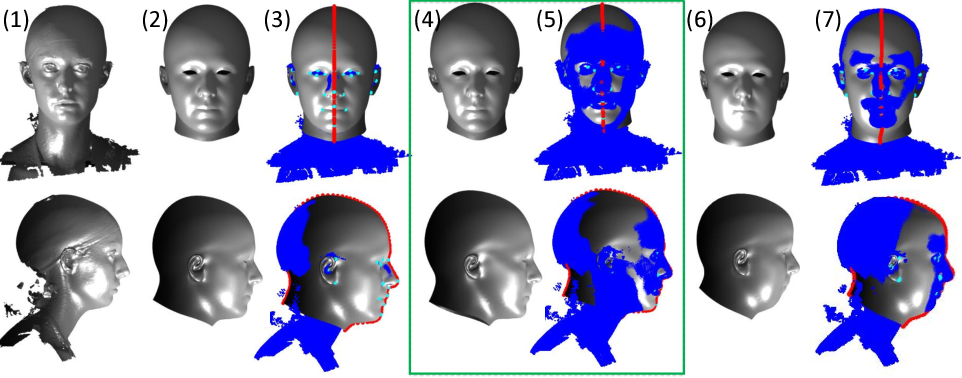Figure 3 for Non-rigid 3D Shape Registration using an Adaptive Template