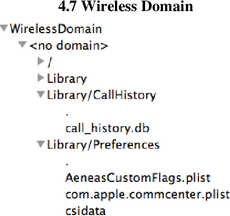 PDF] Exploring the iPhone Backup made by iTunes - Semantic Scholar
