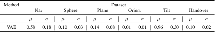 Figure 2 for Learning Manifolds for Sequential Motion Planning