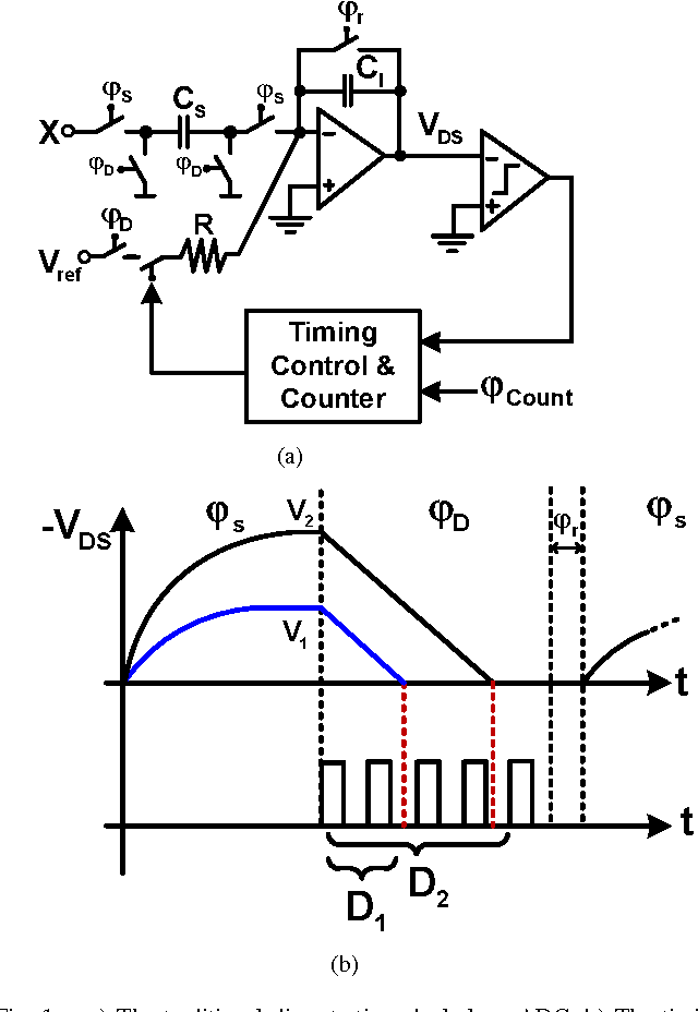 A Third Order Dt Modulator Using Noise Shaped Bi Directional
