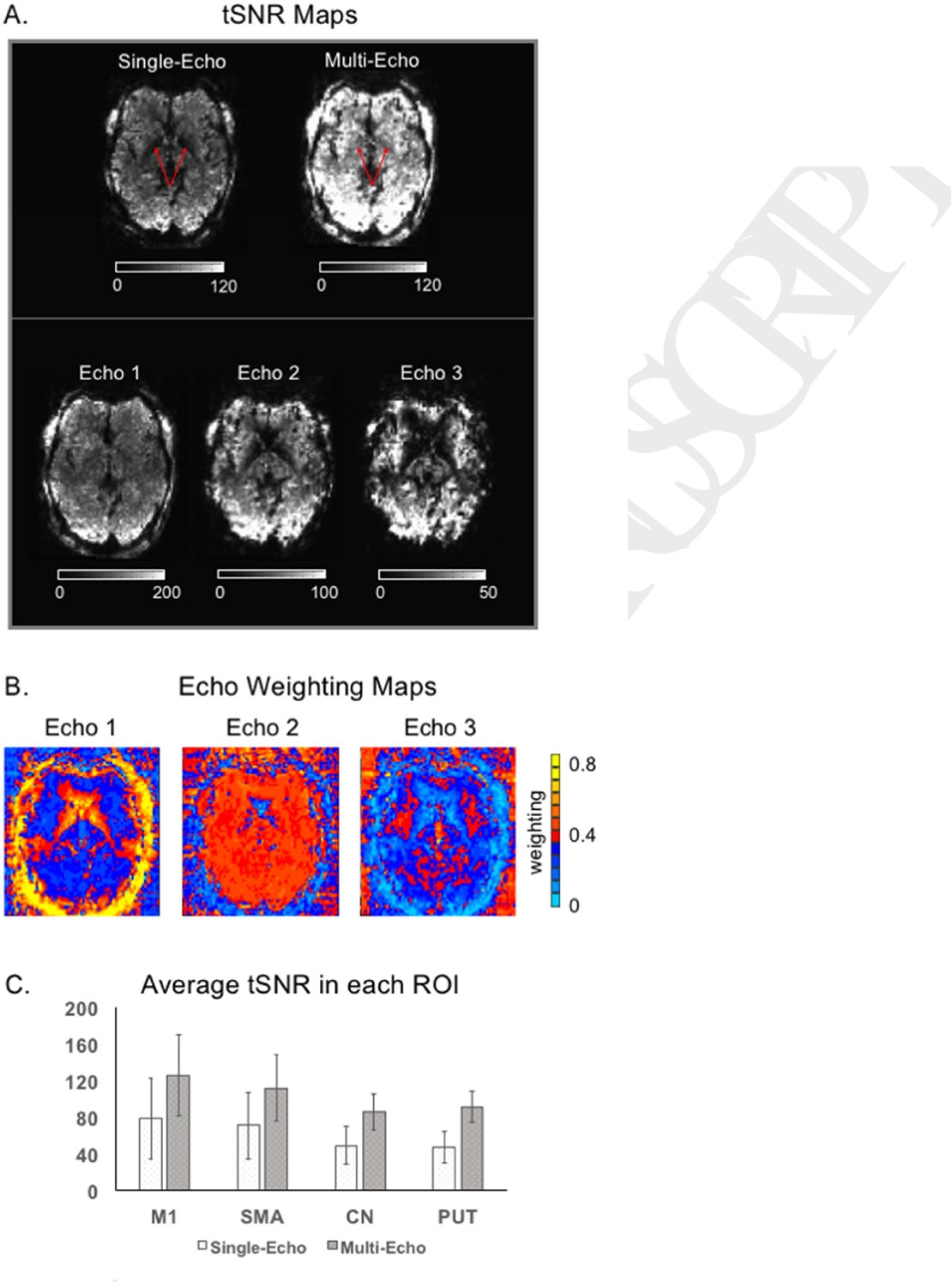 Figure 2 from Using multi-echo simultaneous multi-slice (SMS) EPI to ...