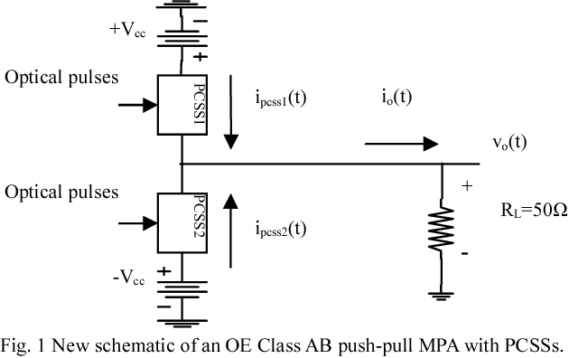 Figure 1 from Optoelectronic Class AB Microwave Power