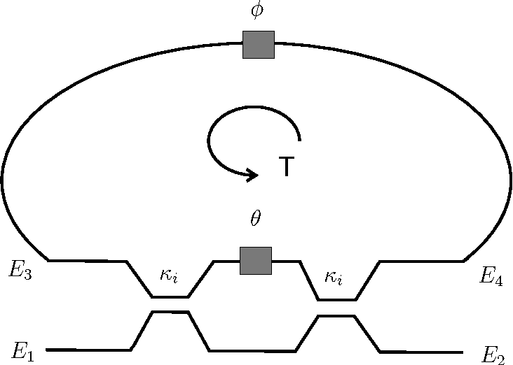 Figure 2 3 From Staggered Delay Tuning Algorithms For Ring