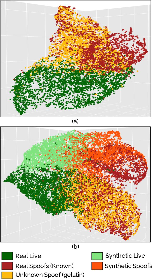 Figure 1 for Fingerprint Spoof Generalization