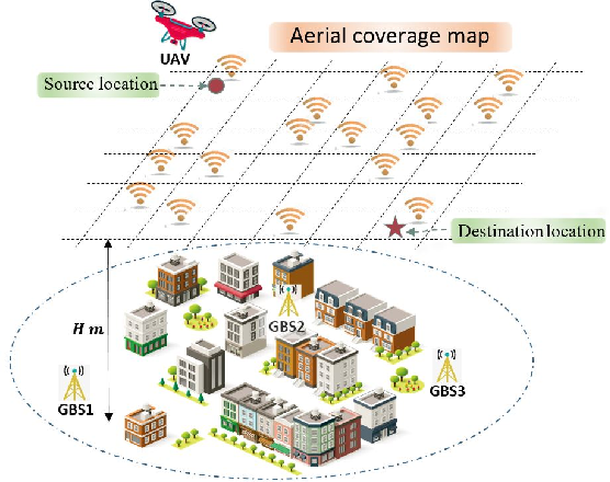 Figure 1 for Connectivity-Aware UAV Path Planning with Aerial Coverage Maps