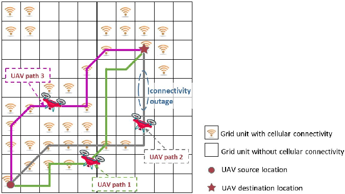 Figure 2 for Connectivity-Aware UAV Path Planning with Aerial Coverage Maps