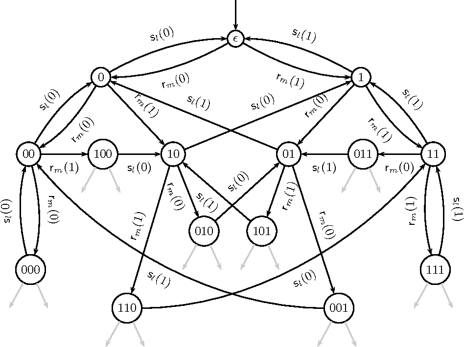 Figure 3 7 From A Short Introduction To Process Theory