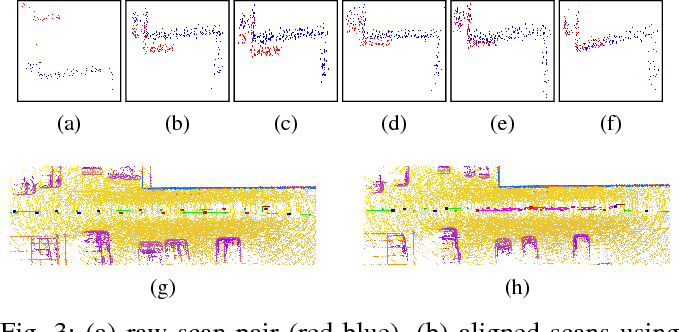 Figure 4 for Real Time Incremental Foveal Texture Mapping for Autonomous Vehicles