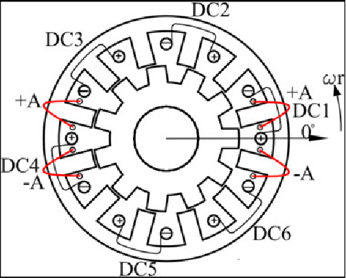 Principles Of Stator Dc Winding Excited Vernier Reluctance Machines