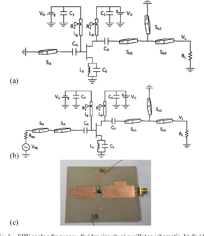 Figure 1 from 22.8 GHz Substrate Integrated Waveguide og ...