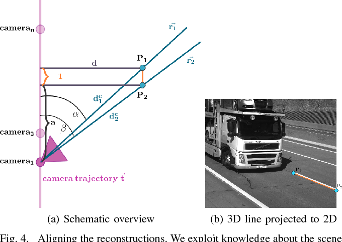 Figure 4 for Deep 2.5D Vehicle Classification with Sparse SfM Depth Prior for Automated Toll Systems