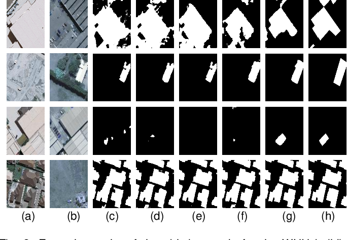 Figure 2 for Building Change Detection for Remote Sensing Images Using a Dual Task Constrained Deep Siamese Convolutional Network Model