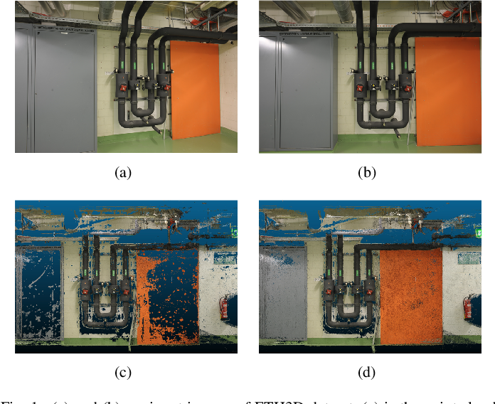 Figure 1 for PHI-MVS: Plane Hypothesis Inference Multi-view Stereo for Large-Scale Scene Reconstruction