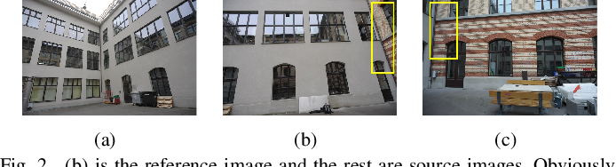 Figure 2 for PHI-MVS: Plane Hypothesis Inference Multi-view Stereo for Large-Scale Scene Reconstruction